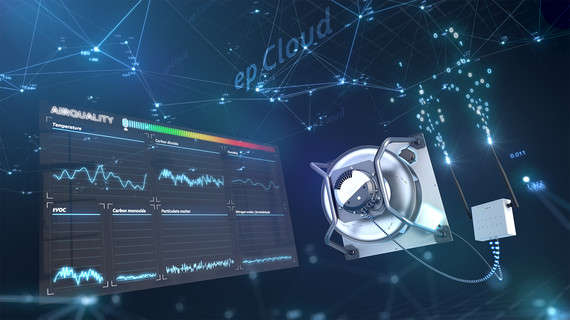 Ventilatoren von ebm-papst liefern mithilfe von Messfühlern eine Fülle von Daten (Abb. © ebm-papst)