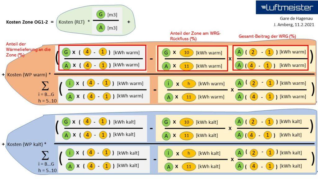 Gleichungen nach VDI 2077-4